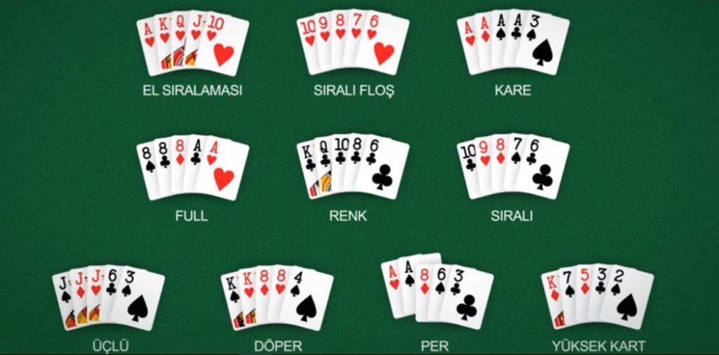 Poker Oyun Kuralları